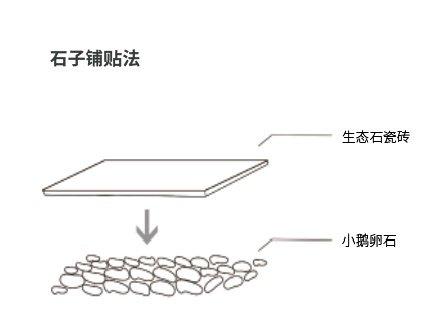 地铺石的新型地砖铺贴方式——悬空铺贴